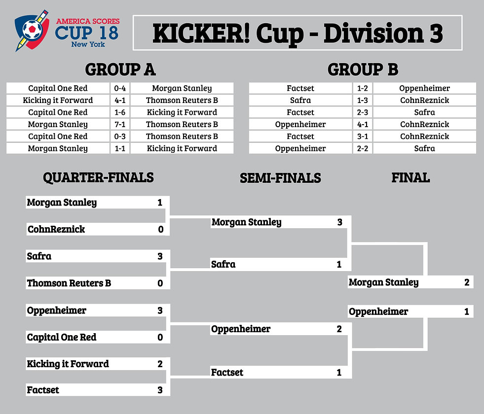 SCORES Cup 2018 Division 3 results (2).j