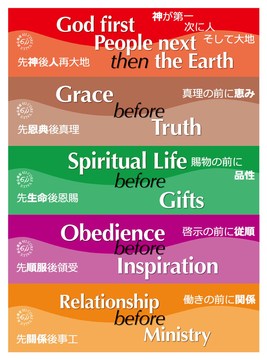 Core value 日中英 jpeg_edited
