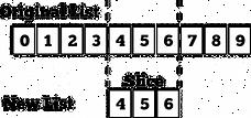 Slicing-Sliding-Fig1-300x141.png