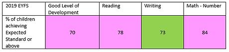 Assessment data 11.png