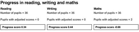 Assessment data 6.png