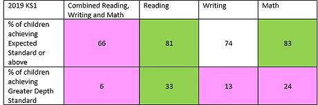 Assessment data 8.png