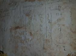 Antica scritta