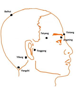 Self-massage for dizziness