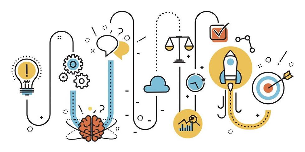 Design Thinking - Tasarım Odaklı Düşünme