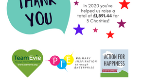 You've Helped Us Support 3 Charities in 2020.