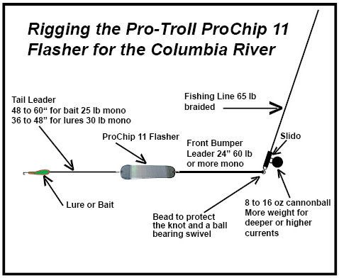 Pro-Troll Fishing Products - Rigging the Pro-Chip Flashers