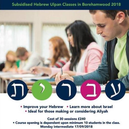Want to speak Hebrew like an Israeli?