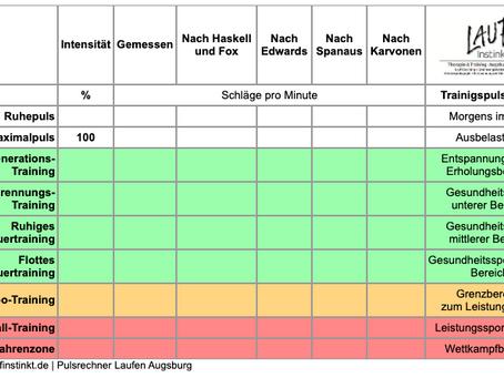 NEUER PULSRECHNER LAUFEN AUGSBURG | Lauftraining