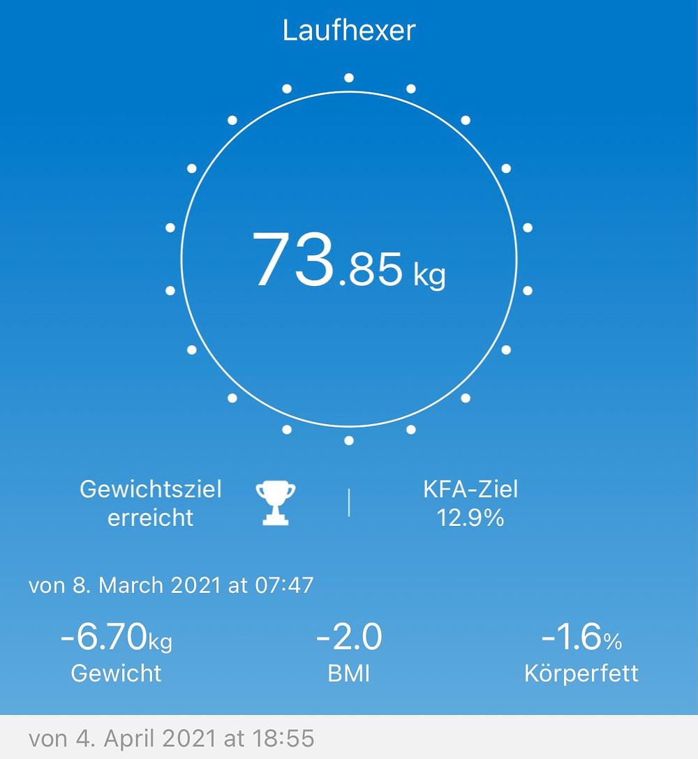 Abb.2: Leidensfrei -5kg/3m nachhaltig abspecken | Ⓒ Laufinstinkt+®.