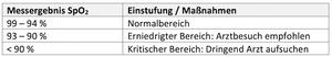 Laufinstinkt.de - Pulsoximeter zur Trainingssteuerung - Bild 4