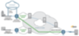 ActivePort Realm AWS 1.png
