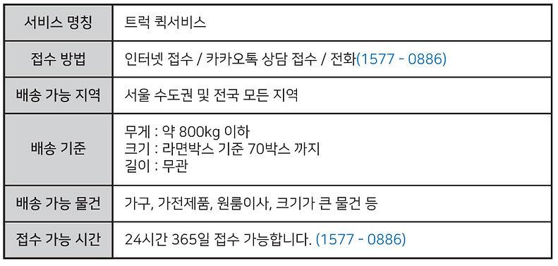 가나퀵 안내표-03.jpg