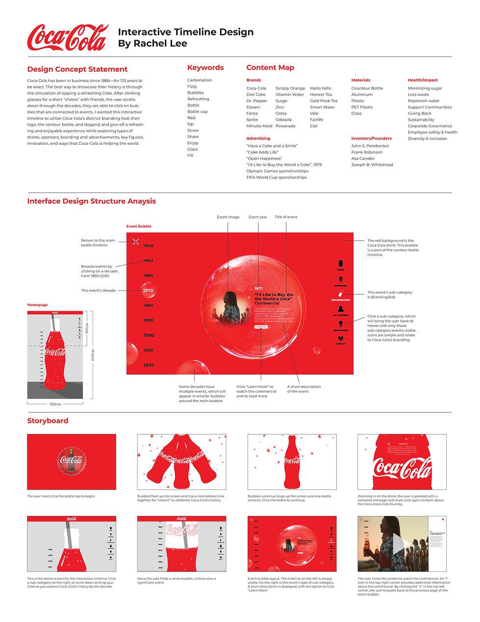 Coca-Cola Timeline.jpg