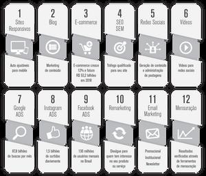 12 motivos pelos quais sua empresa deve escolher a Criarama Comunicação e Marketing Digital