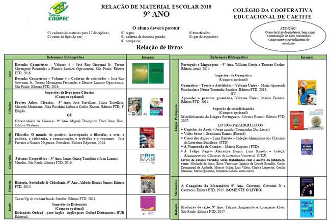 Listas de livros do 9º, 1º, 2º e 3º - Matutino