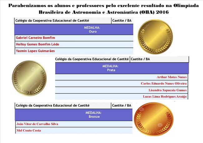 OBA - Olimpíada Brasileira de Astronomia e Astronáutica 2016