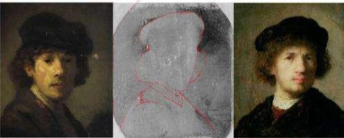 Art appraisal Rembrandt