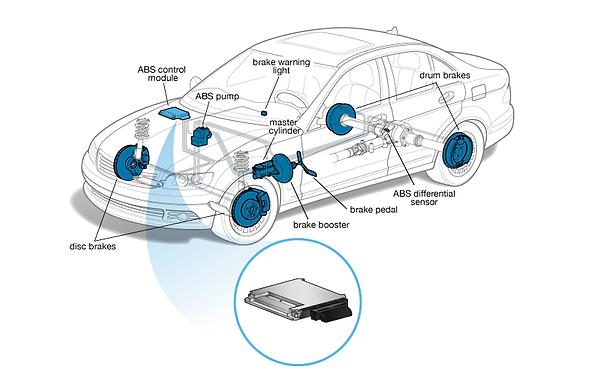 abs-control-module-carscom.png