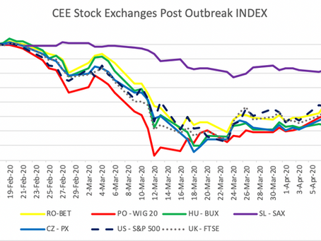 CEE Stock Market Report for April 6 – 10