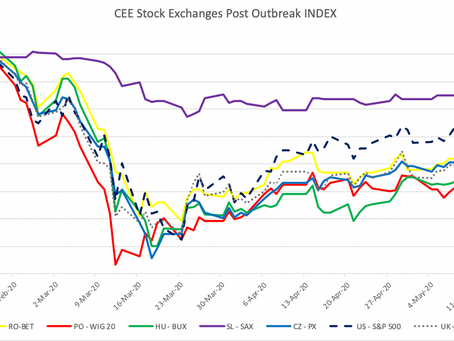 CEE Stock Market Report for May 11 – May 15