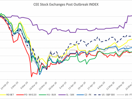 CEE Stock Market Report for May 18 – May 29
