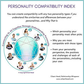 Compatibility Index (1).jpg
