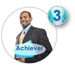 3 - Achiever Enneagram