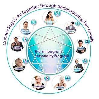 Enneagram Program png.png