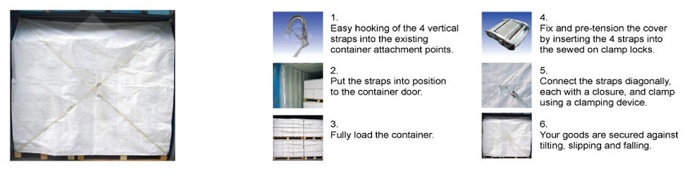 Cargo Securing Australia-Container Awning