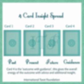 4 Card Insight Spread.jpg