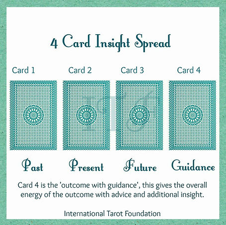4 Card Insight Spread.jpg