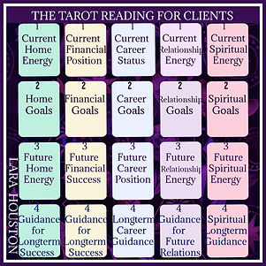 Client Tarot Reading.jpg