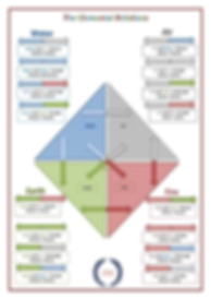 elements chart.png