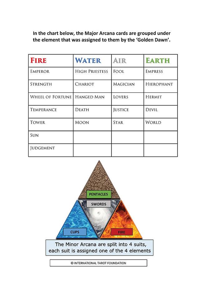 Elements chart image.jpg