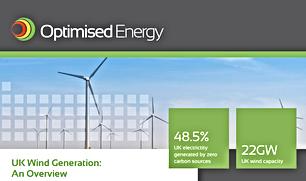 UK Wind Generation.png