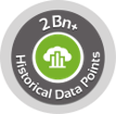 2bn+ Historical Data Points