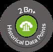 2bn+ Historical Data Points