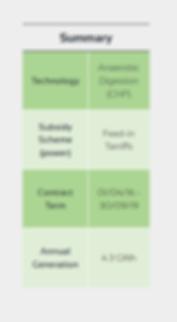 Renewable Energy Generator Summary