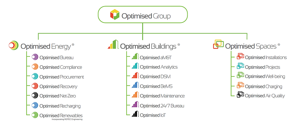 Optimised-Group-Tree-New-v3.png