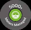 5000+ Meters Managed