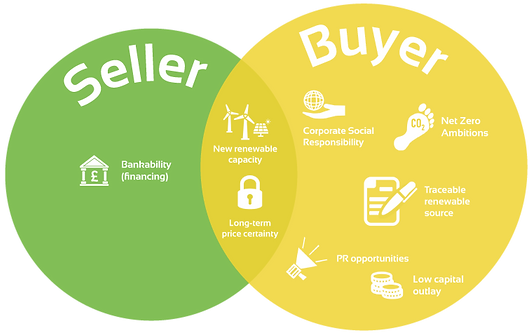 seller-buyer.png