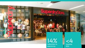 Optimised Retail Case Study