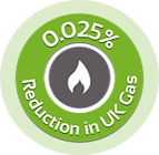 0.025% Reduction in UK Gas