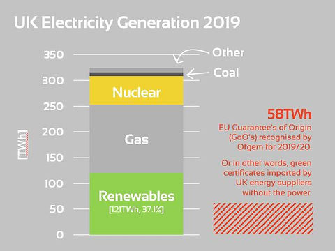 electricity generation chart ppa.JPG