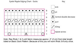 Do it in the Road KaL - Clue 3 - Socks