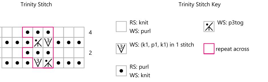 Knit in Public MKAL: Clue 1