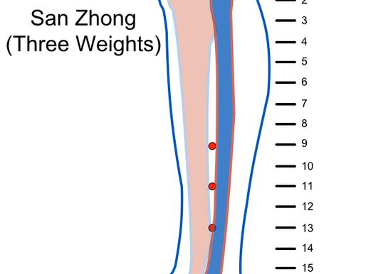 San Zhong - 77.05, 77.06, 77.07