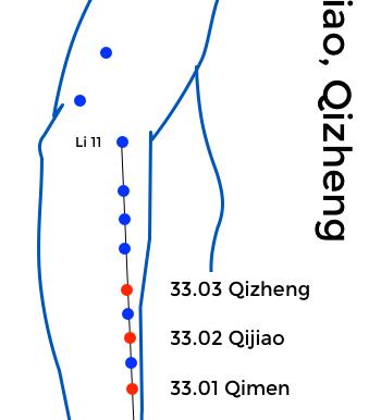 San Qi - 33.01, 33.02, 33.03