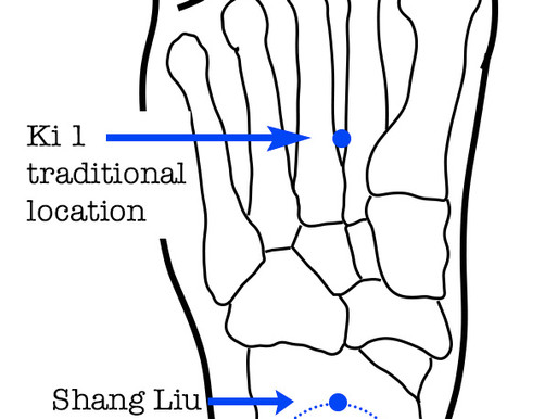 Shang Liu - 55.06